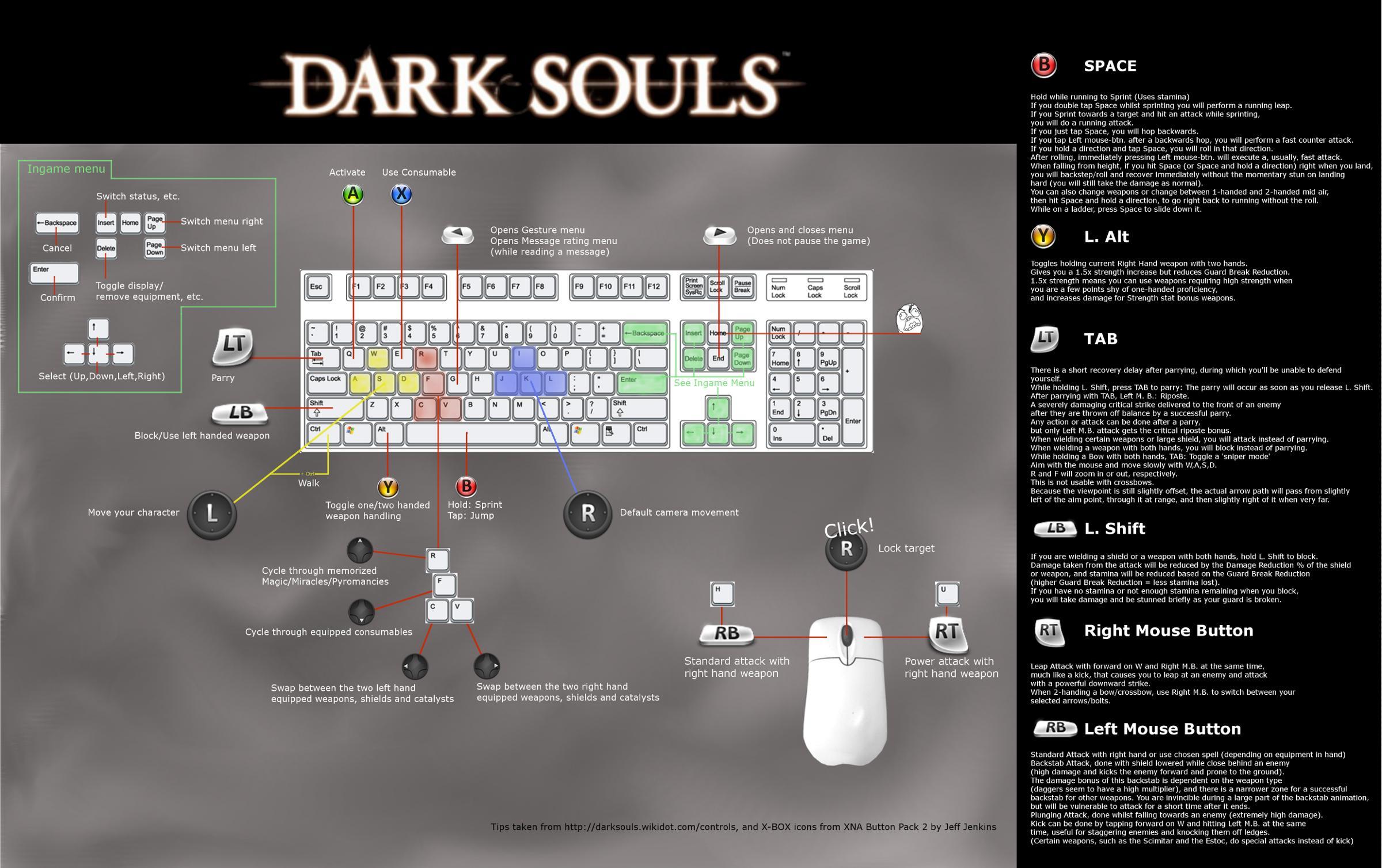 Как сделать в dark souls клавиатуру